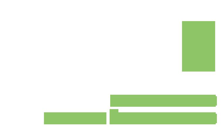 cif-conseil-documents-necessaires